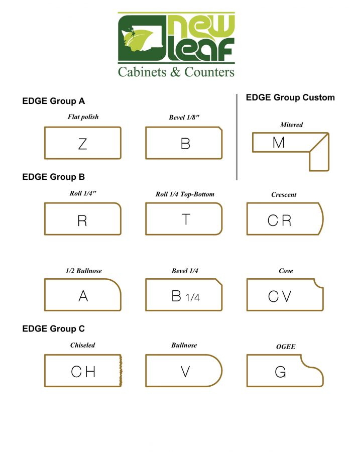 edge profiles for countertops