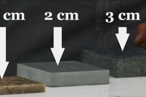 Countertop Thickness: Why it's Important